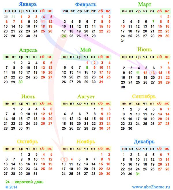 Производственный календарь 2014.